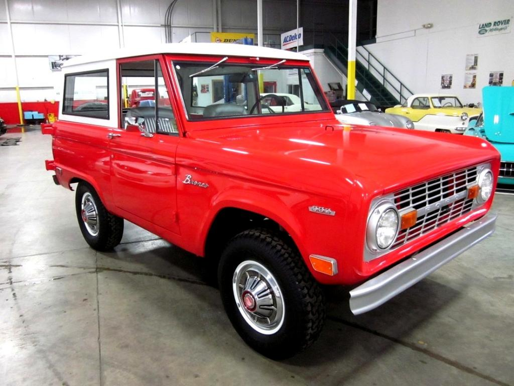 Interesting Research on Bronco – What No One Ever Told You
