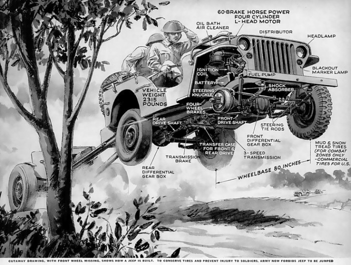willys army jeep drawing cutaway