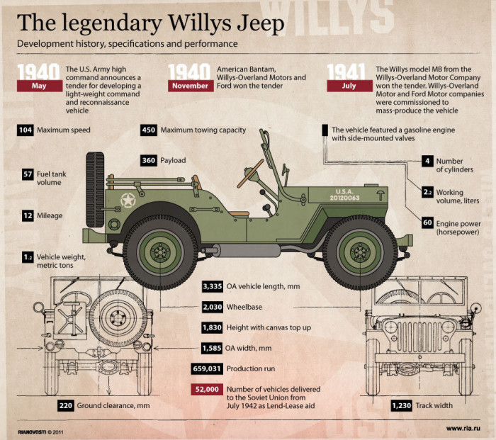 the_legendary_willys_jeep_off_road_action