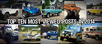 Thumbnail image for Top 10 Most Viewed Posts of 2014